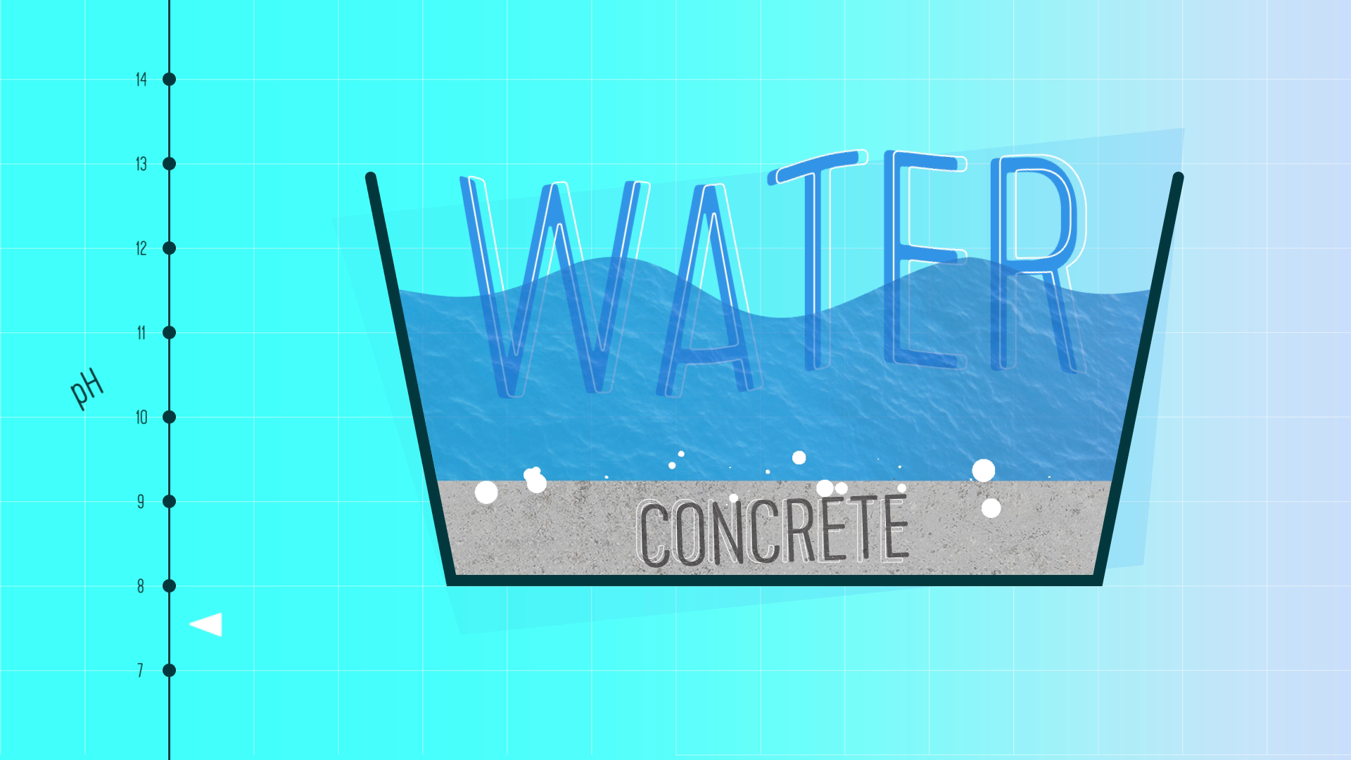 explainer animation water PH